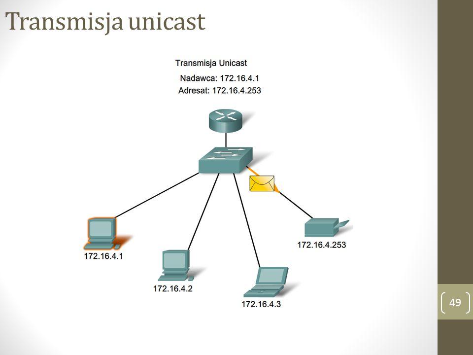 Transmisja unicast