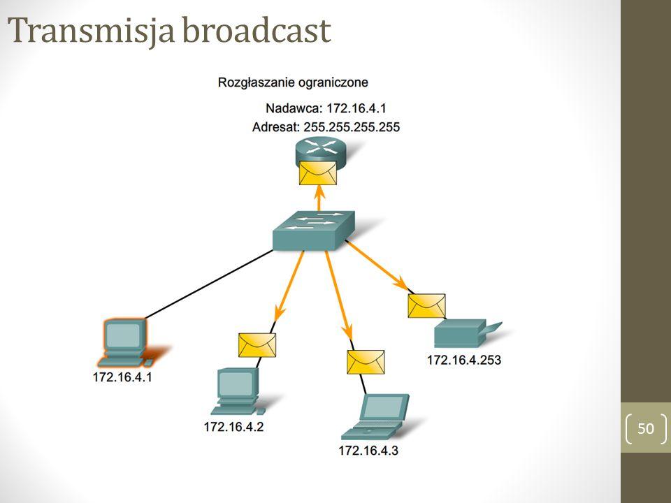 Transmisja broadcast