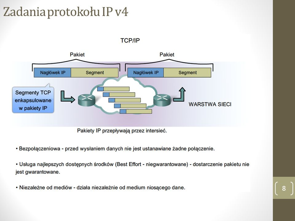 Zadania protokołu IP v4