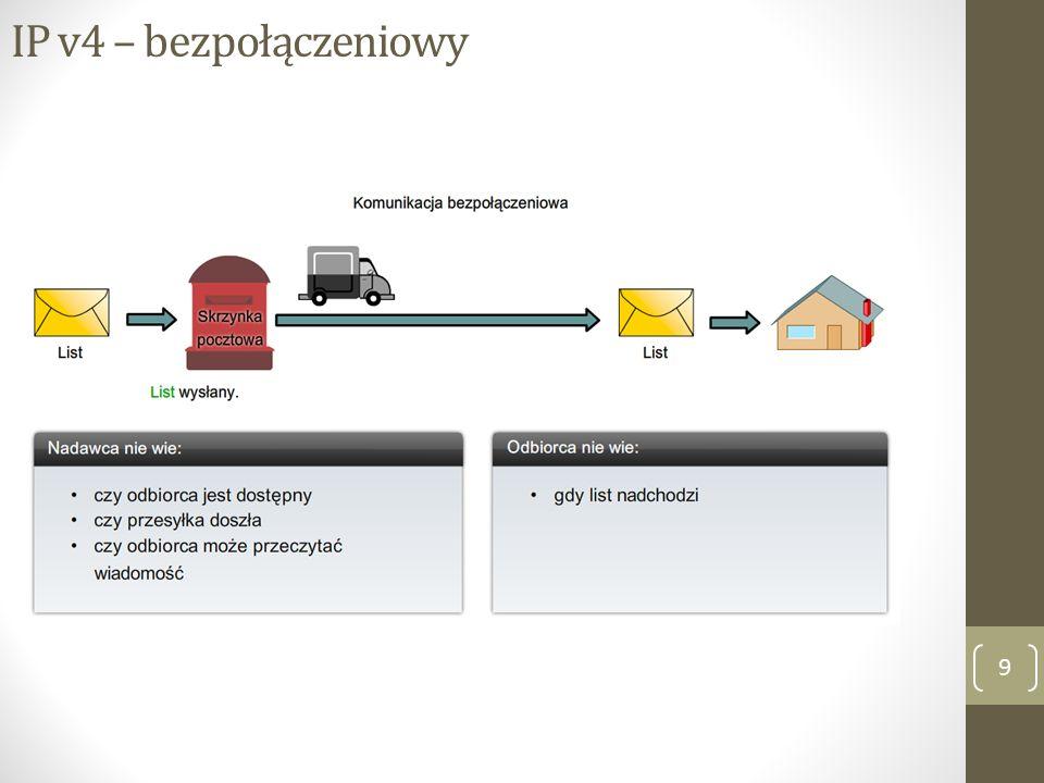 IP v4 – bezpołączeniowy