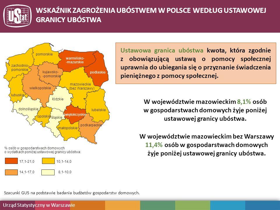WSKAŹNIK ZAGROŻENIA UBÓSTWEM W POLSCE WEDŁUG USTAWOWEJ GRANICY UBÓSTWA