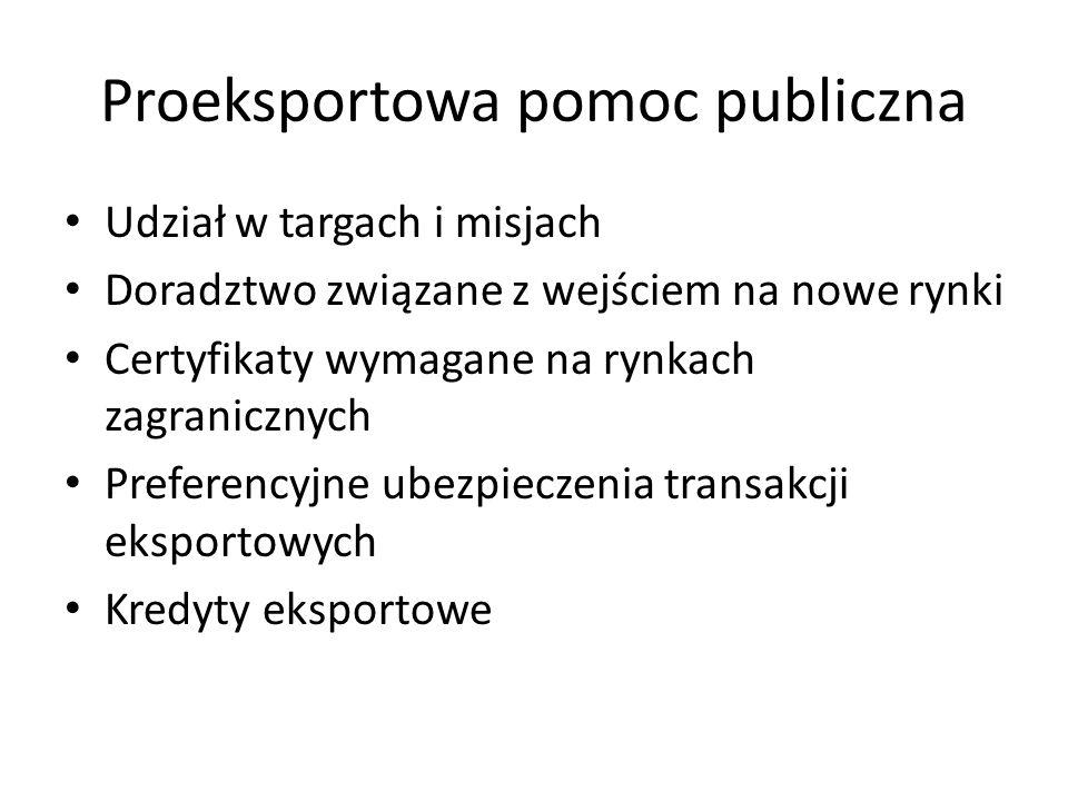 Proeksportowa pomoc publiczna