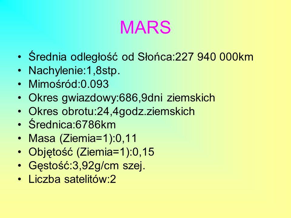MARS Średnia odległość od Słońca:227 940 000km Nachylenie:1,8stp.