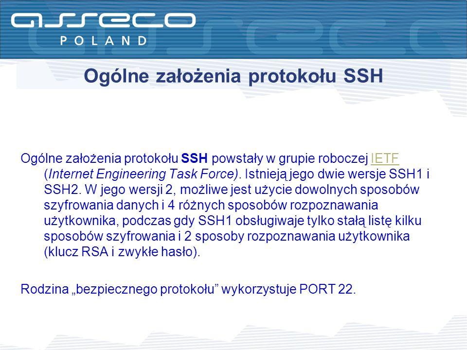 Ogólne założenia protokołu SSH