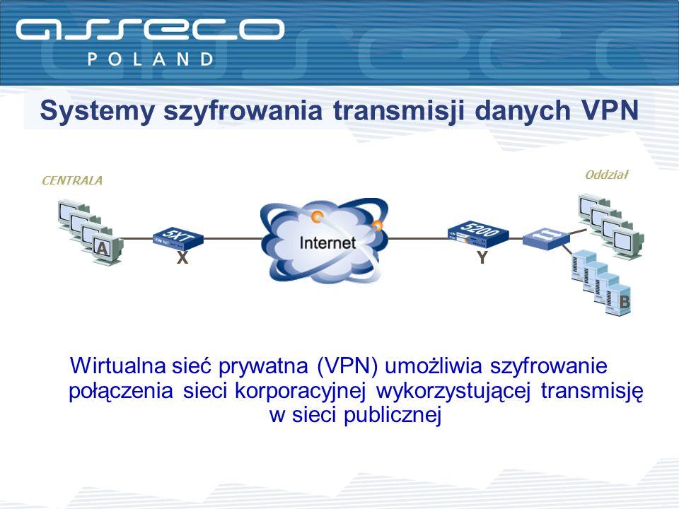 Systemy szyfrowania transmisji danych VPN