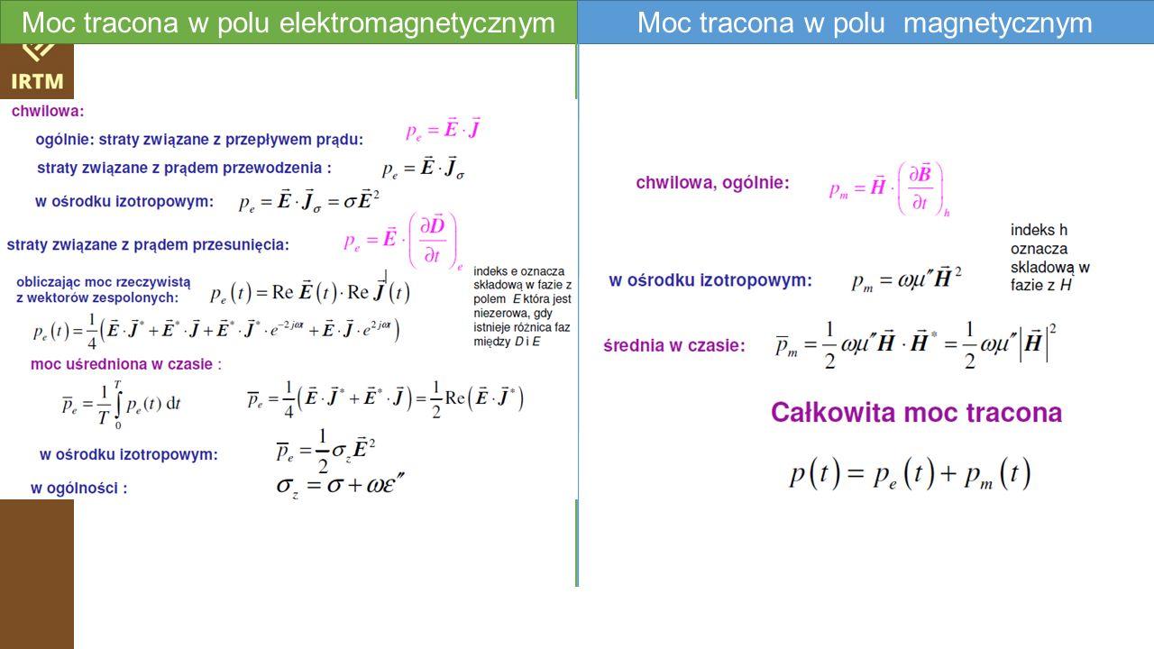 Moc tracona w polu elektromagnetycznym Moc tracona w polu magnetycznym