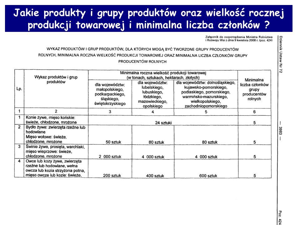 Jakie produkty i grupy produktów oraz wielkość rocznej produkcji towarowej i minimalna liczba członków