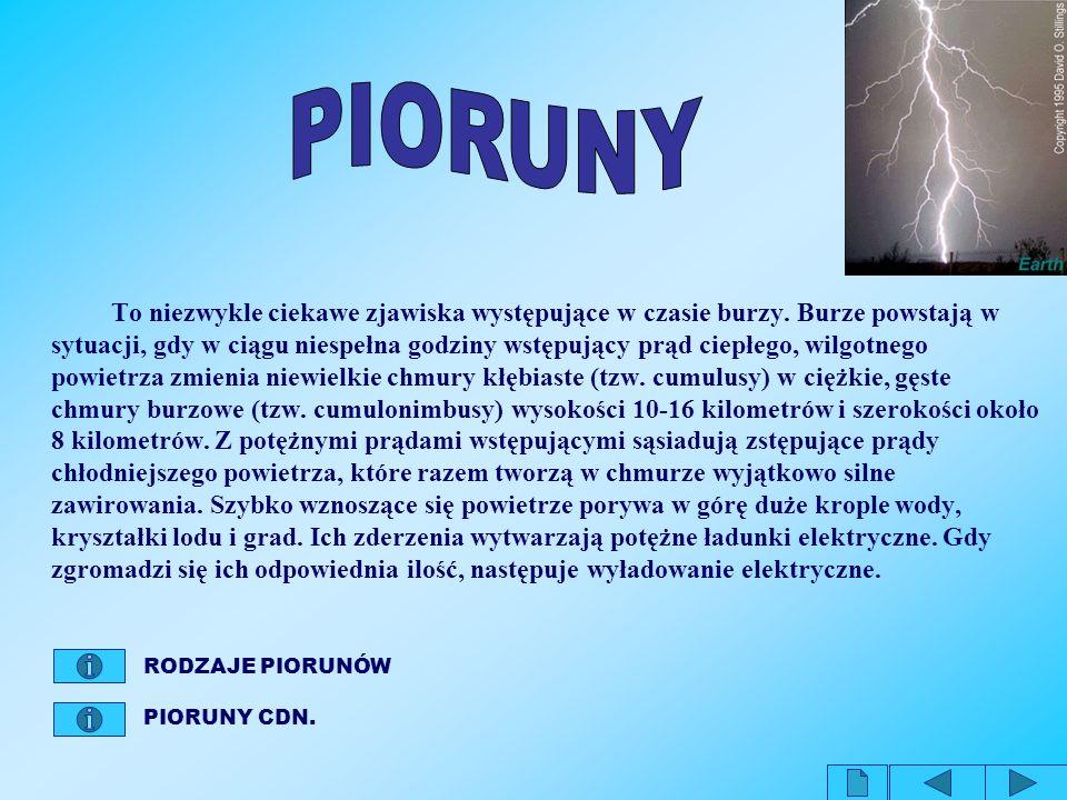 PIORUNY