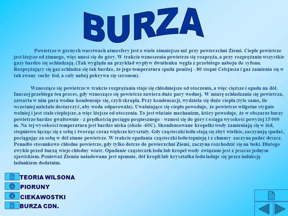 BURZA TEORIA WILSONA PIORUNY CIEKAWOSTKI BURZA CDN.