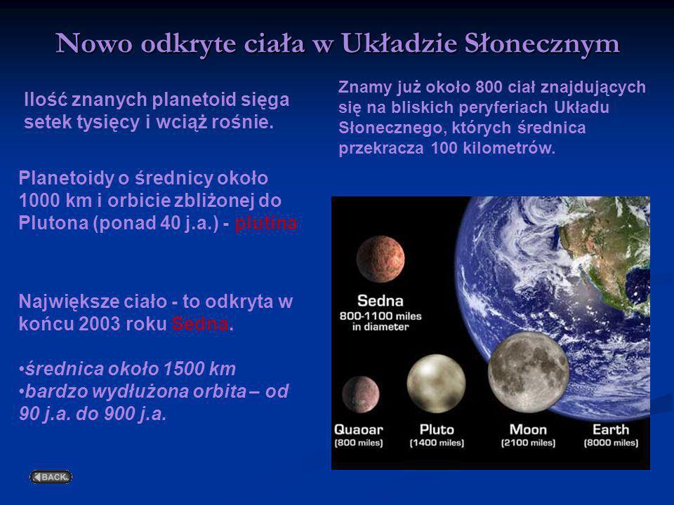 Nowo odkryte ciała w Układzie Słonecznym