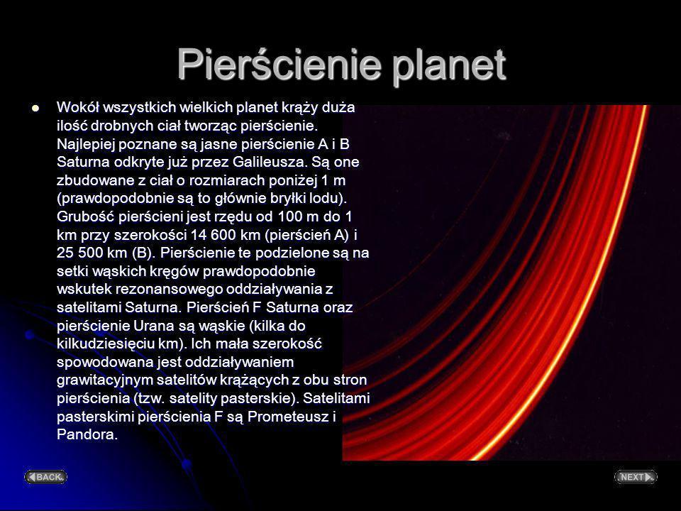 Pierścienie planet