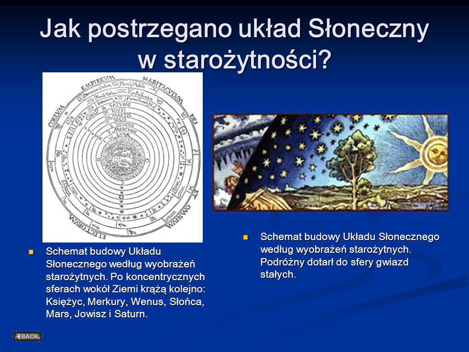 Jak postrzegano układ Słoneczny w starożytności