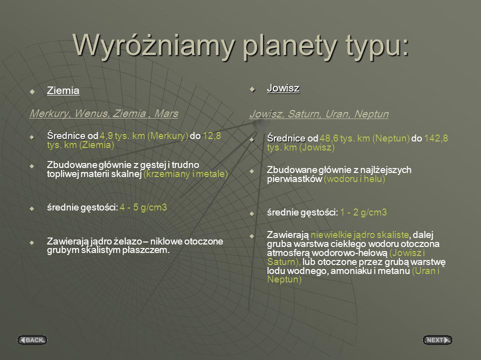 Wyróżniamy planety typu: