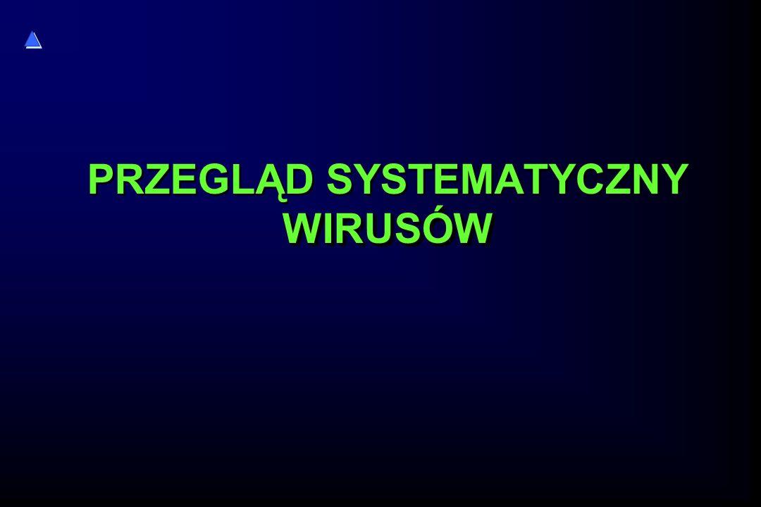 PRZEGLĄD SYSTEMATYCZNY WIRUSÓW