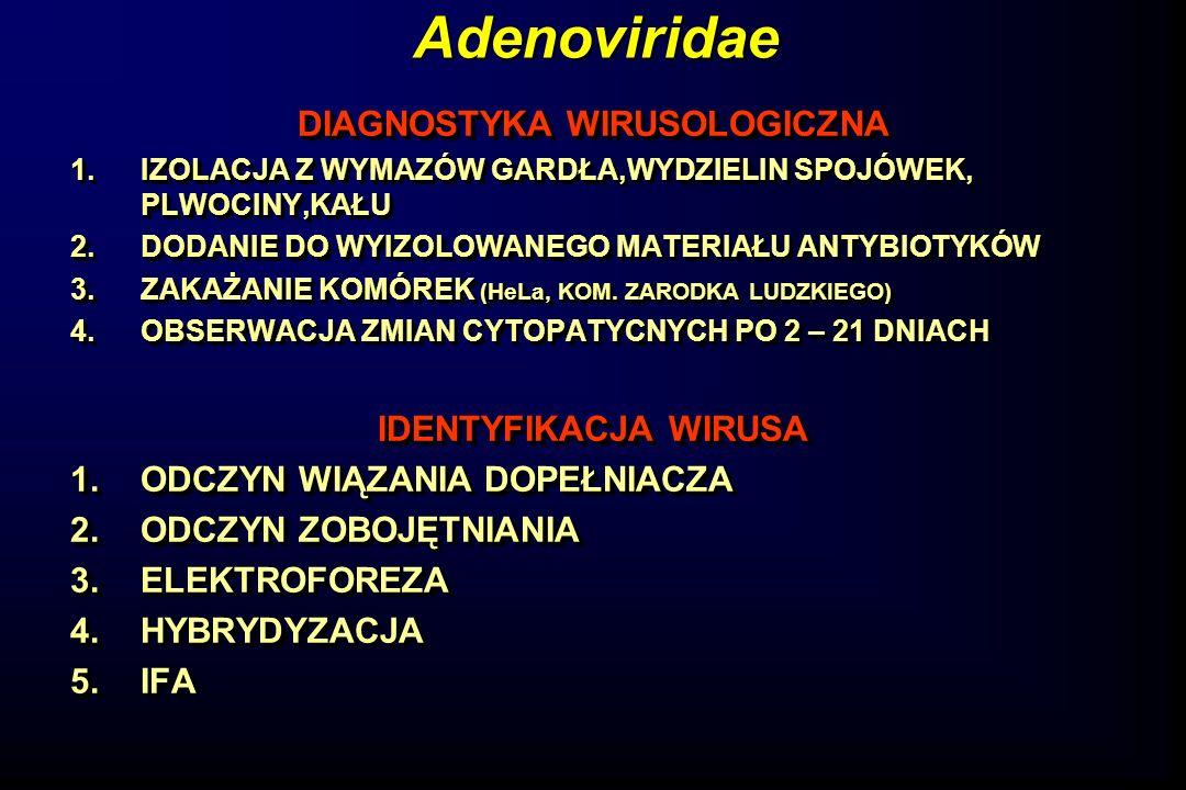 DIAGNOSTYKA WIRUSOLOGICZNA