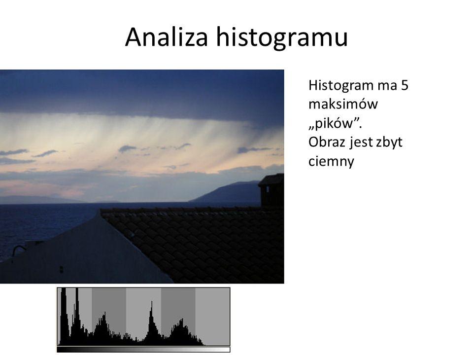 """Analiza histogramu Histogram ma 5 maksimów """"pików ."""