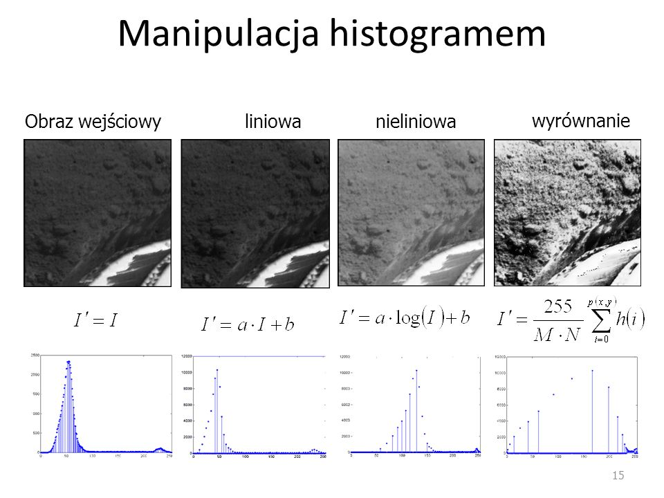 Manipulacja histogramem