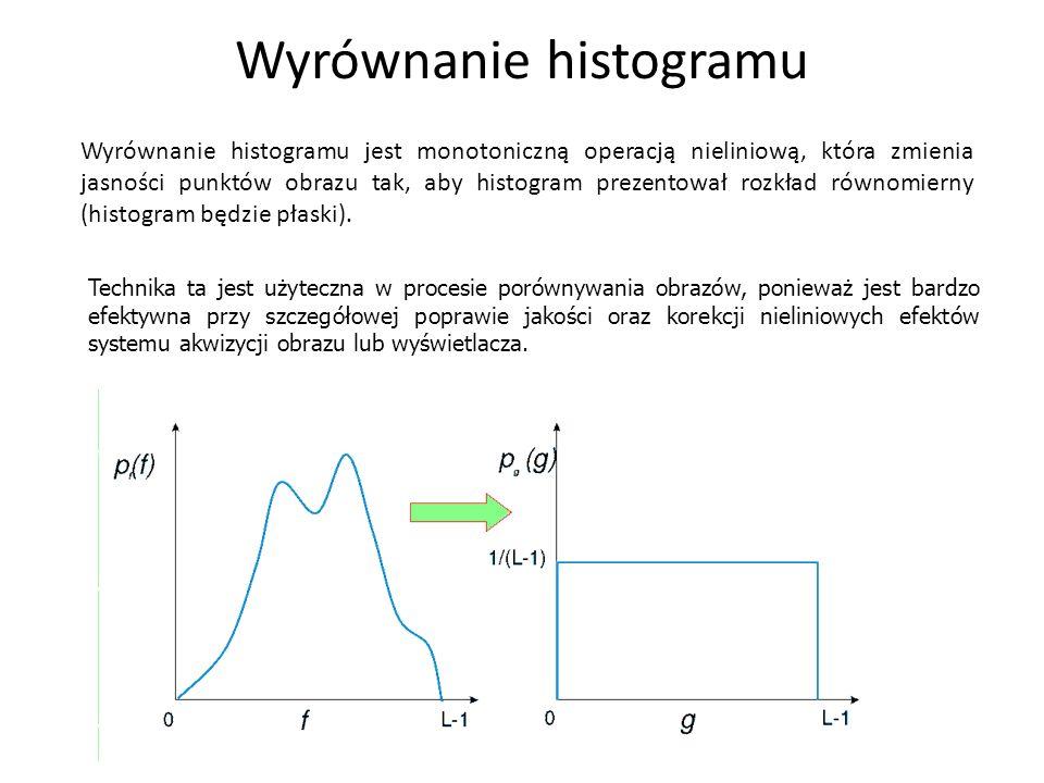 Wyrównanie histogramu