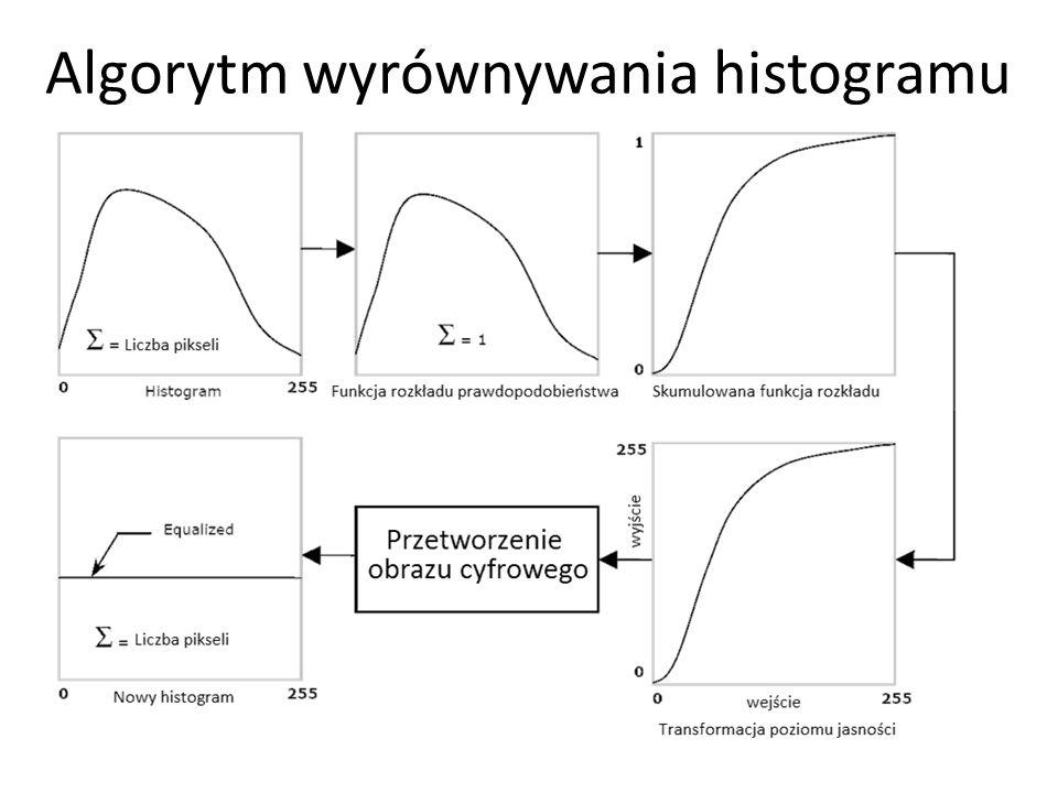 Algorytm wyrównywania histogramu