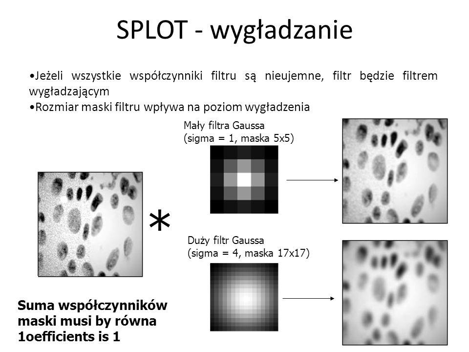 SPLOT - wygładzanie Jeżeli wszystkie współczynniki filtru są nieujemne, filtr będzie filtrem wygładzającym.