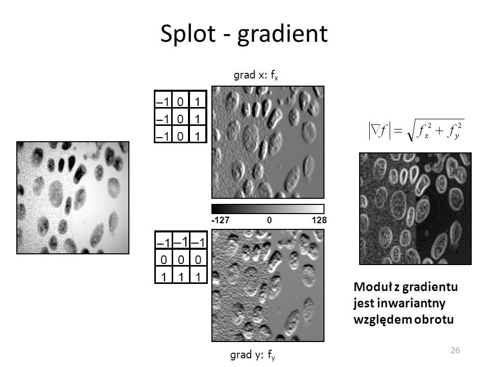 Splot - gradient Moduł z gradientu jest inwariantny względem obrotu