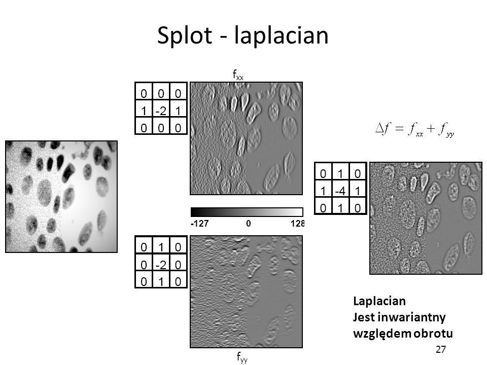 Splot - laplacian Laplacian Jest inwariantny względem obrotu fxx fyy