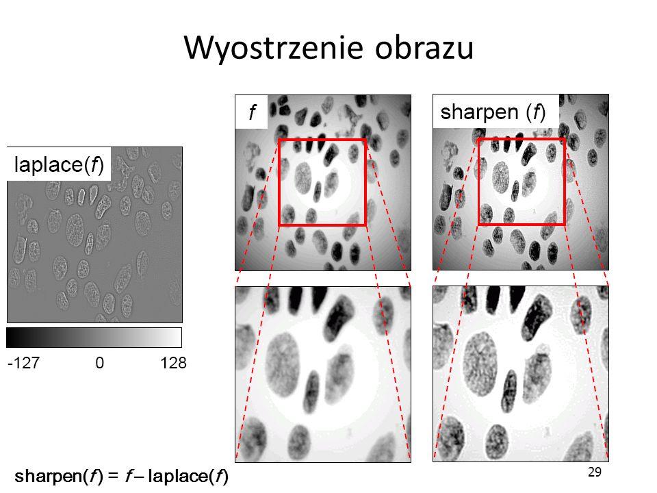 Wyostrzenie obrazu 29 sharpen(f ) = f – laplace(f )