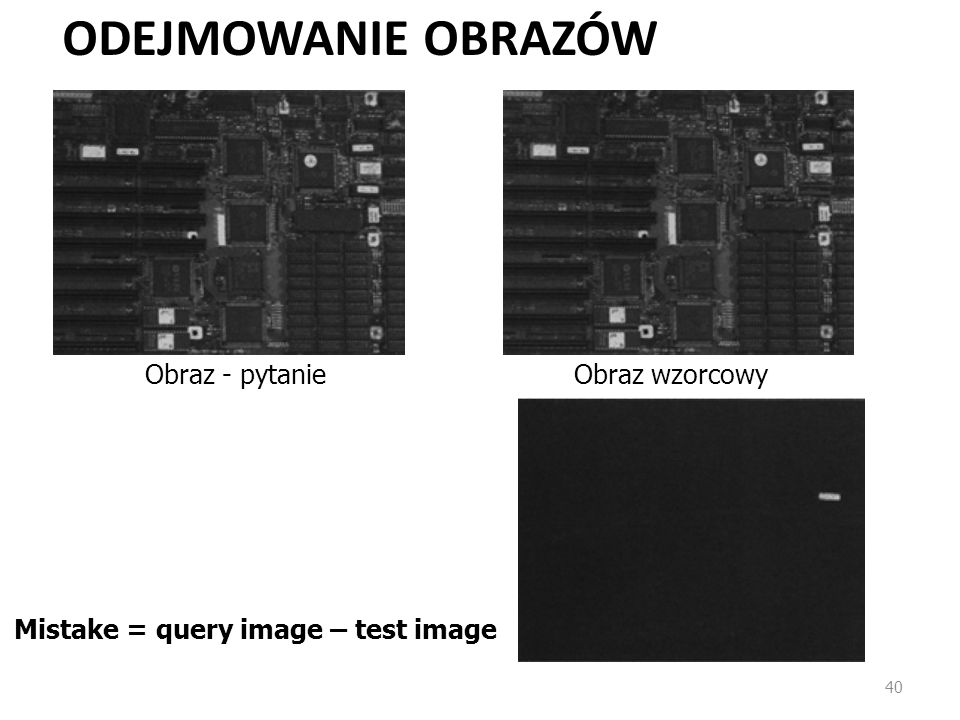 Mistake = query image – test image