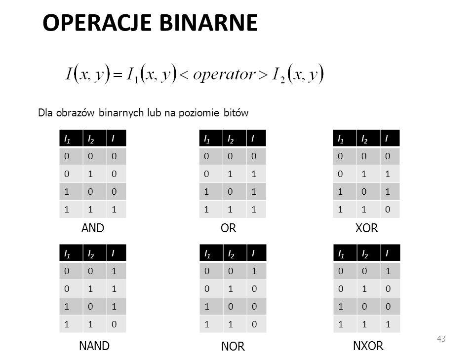 Operacje binarne AND OR XOR NAND NOR NXOR