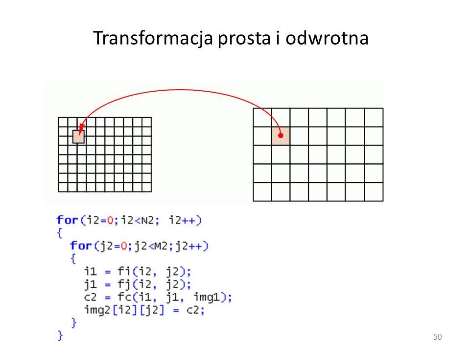 Transformacja prosta i odwrotna