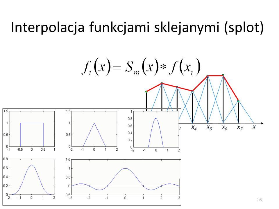 Interpolacja funkcjami sklejanymi (splot)