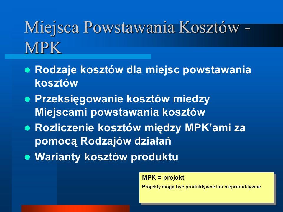 Miejsca Powstawania Kosztów - MPK