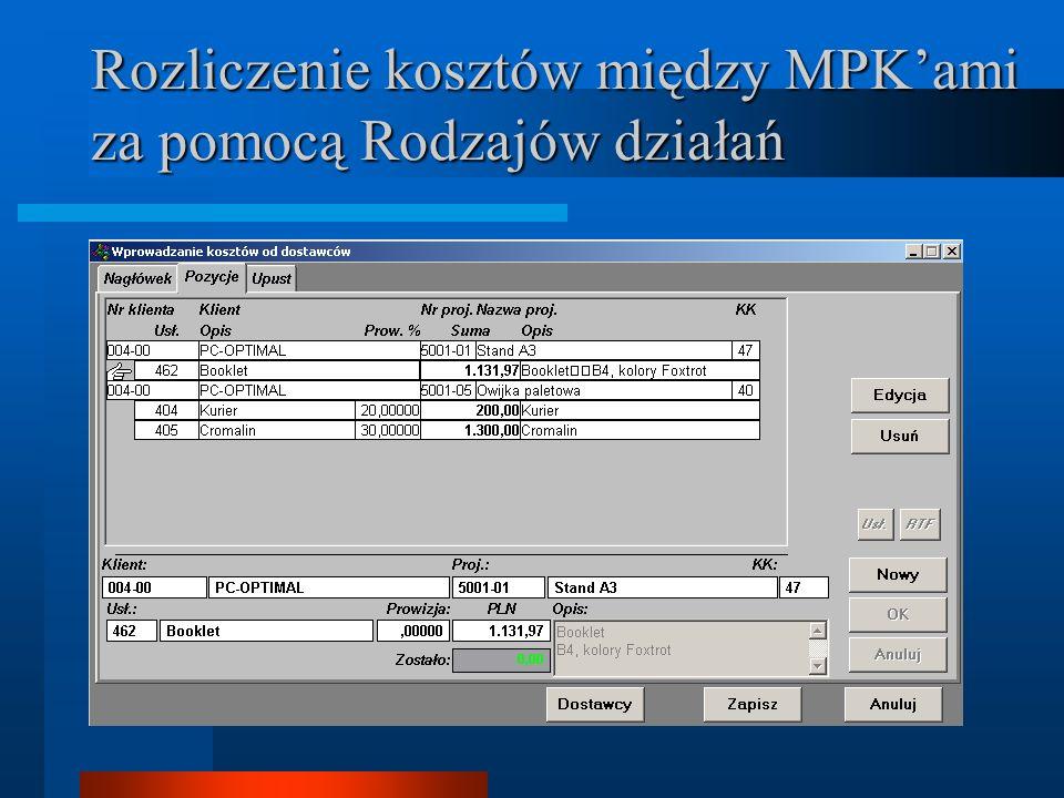 Rozliczenie kosztów między MPK'ami za pomocą Rodzajów działań