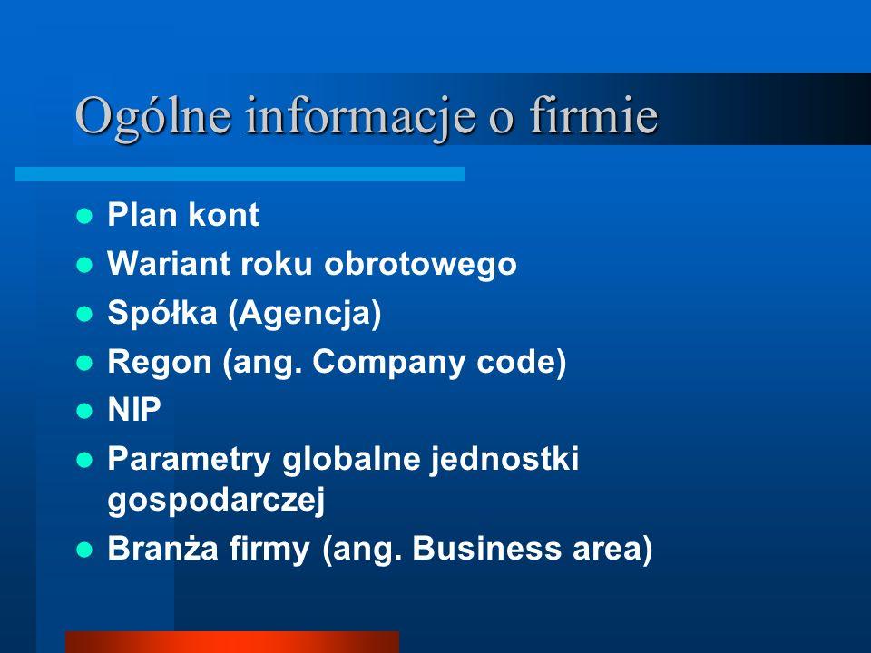 Ogólne informacje o firmie