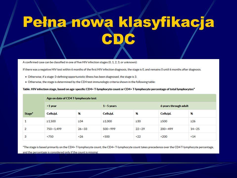 Pełna nowa klasyfikacja CDC