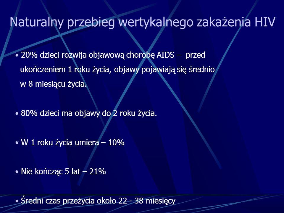 Naturalny przebieg wertykalnego zakażenia HIV