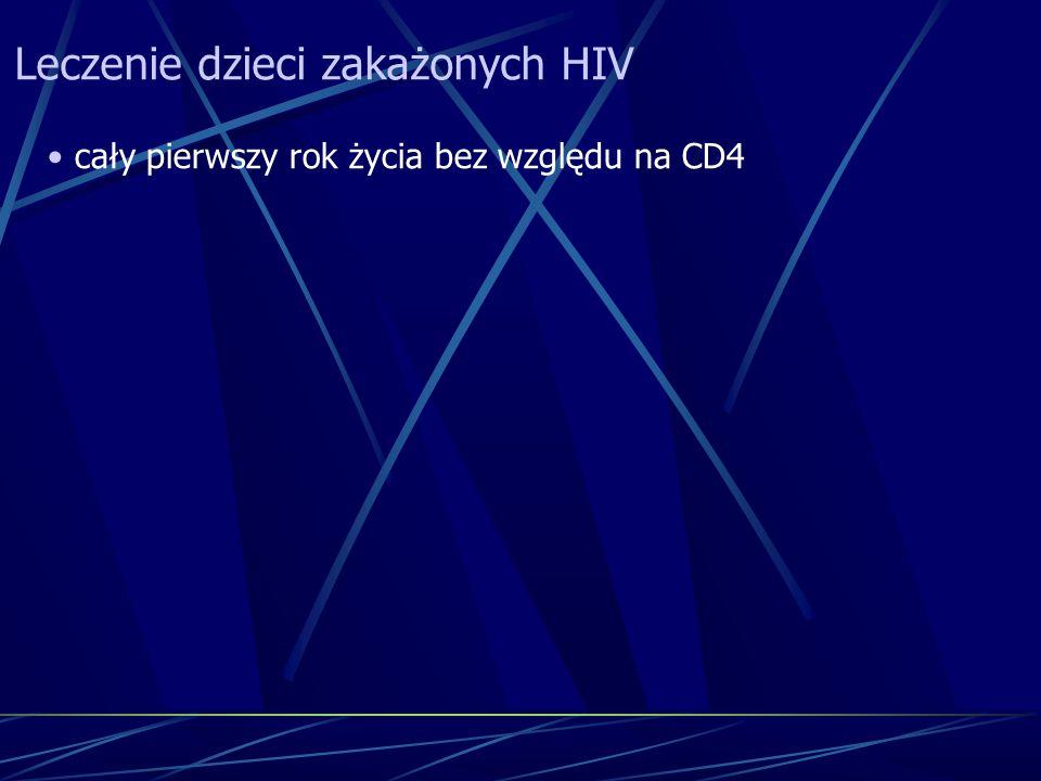 Leczenie dzieci zakażonych HIV