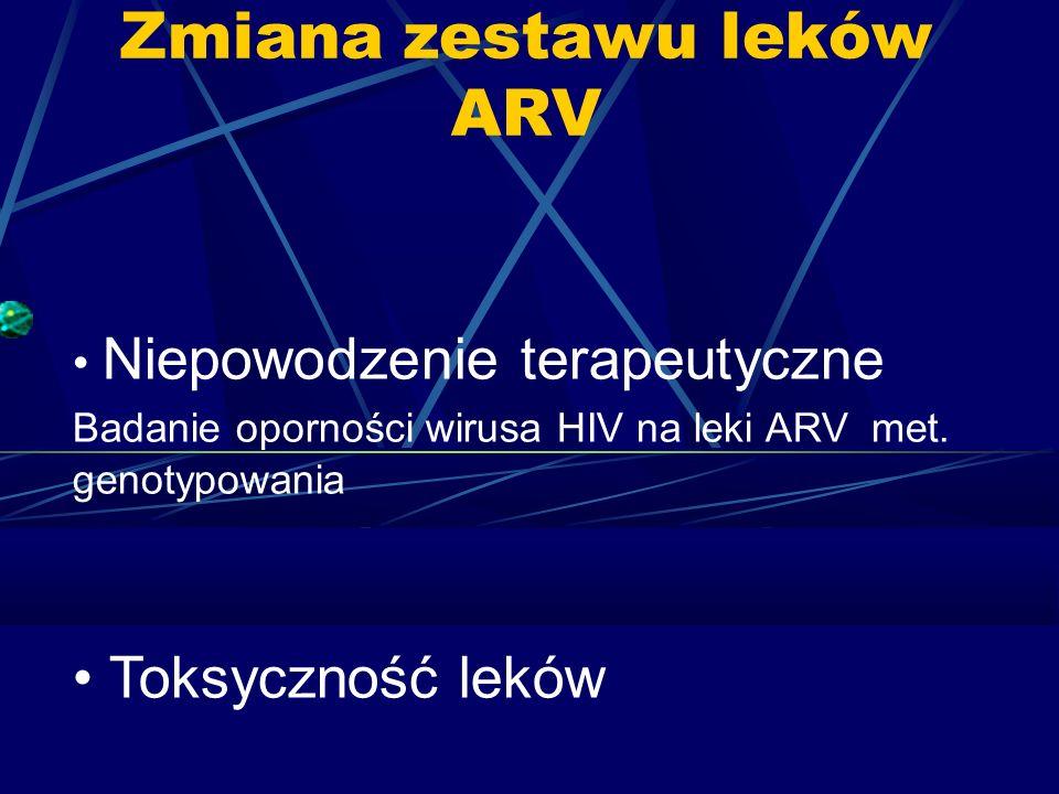 Zmiana zestawu leków ARV