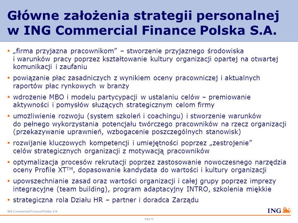 Główne założenia strategii personalnej w ING Commercial Finance Polska S.A.