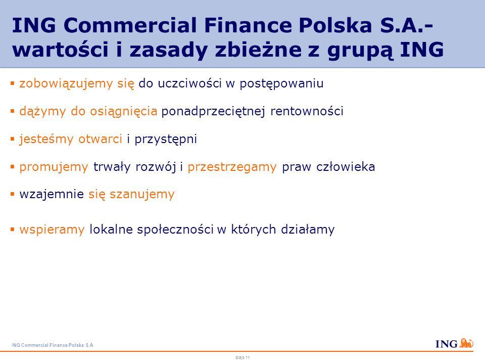 ING Commercial Finance Polska S. A