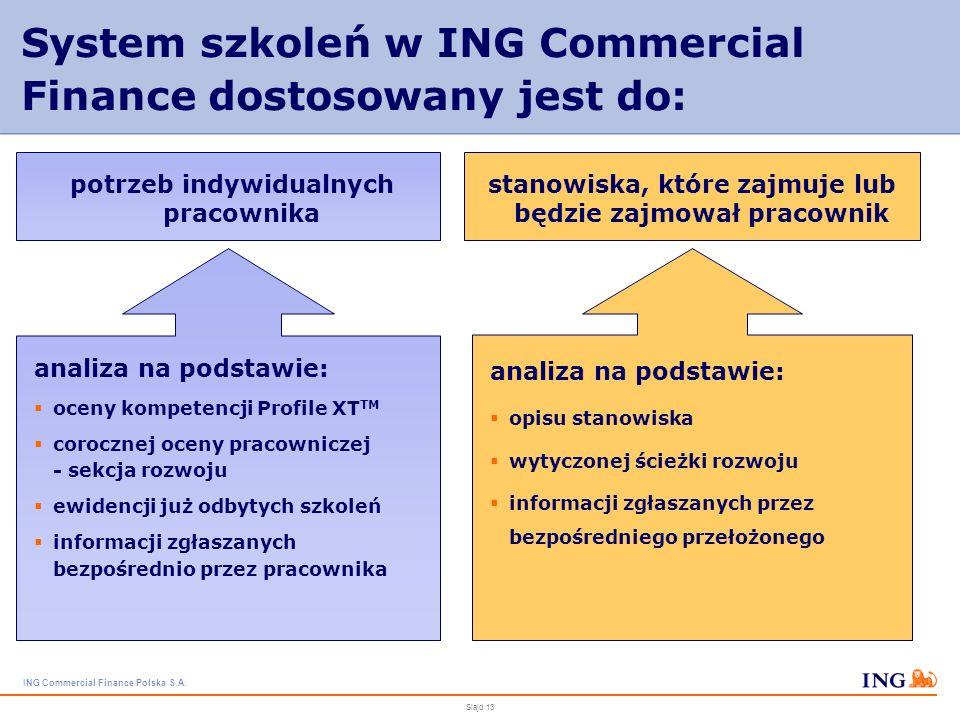 System szkoleń w ING Commercial Finance dostosowany jest do: