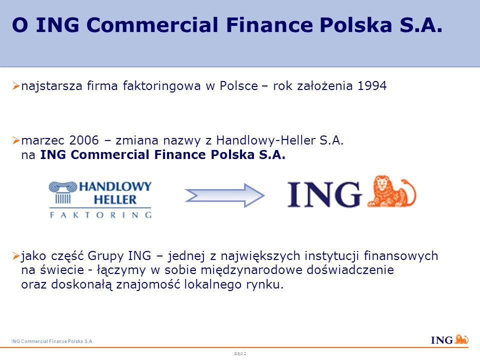 O ING Commercial Finance Polska S.A.