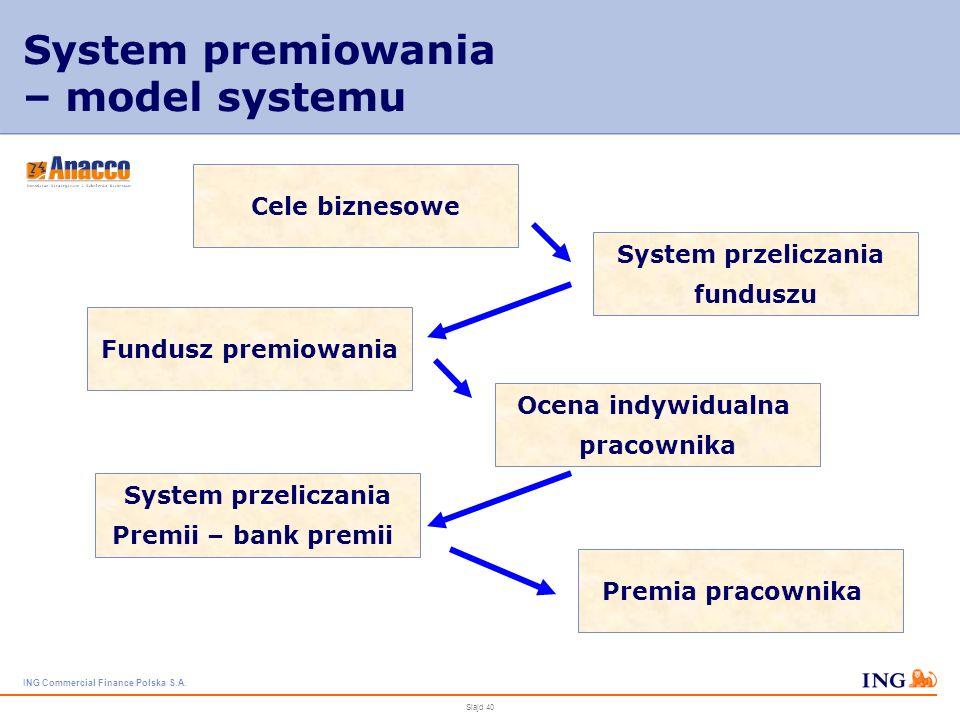 System premiowania – model systemu