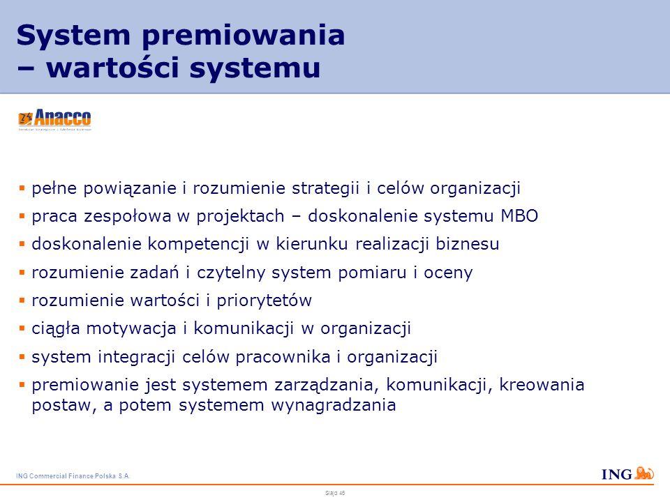 System premiowania – wartości systemu