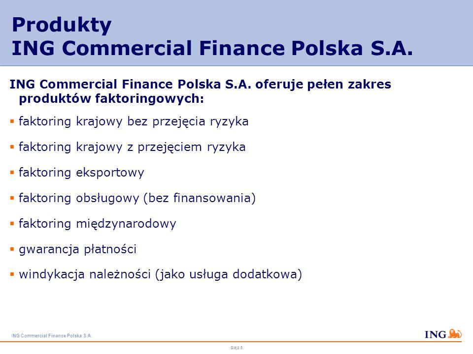 Produkty ING Commercial Finance Polska S.A.