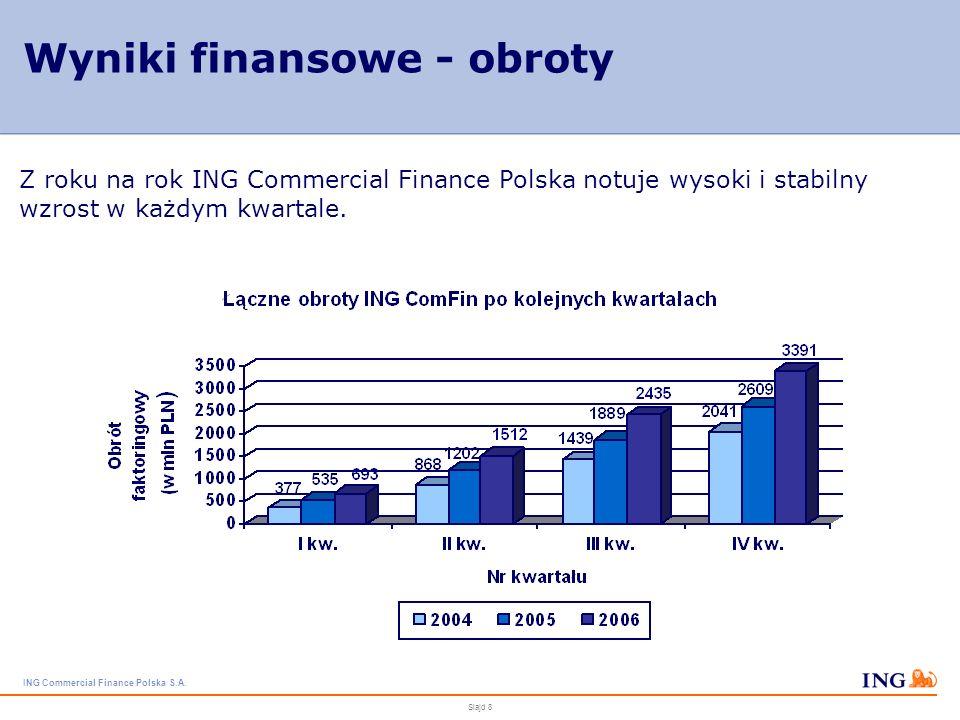 Wyniki finansowe - obroty