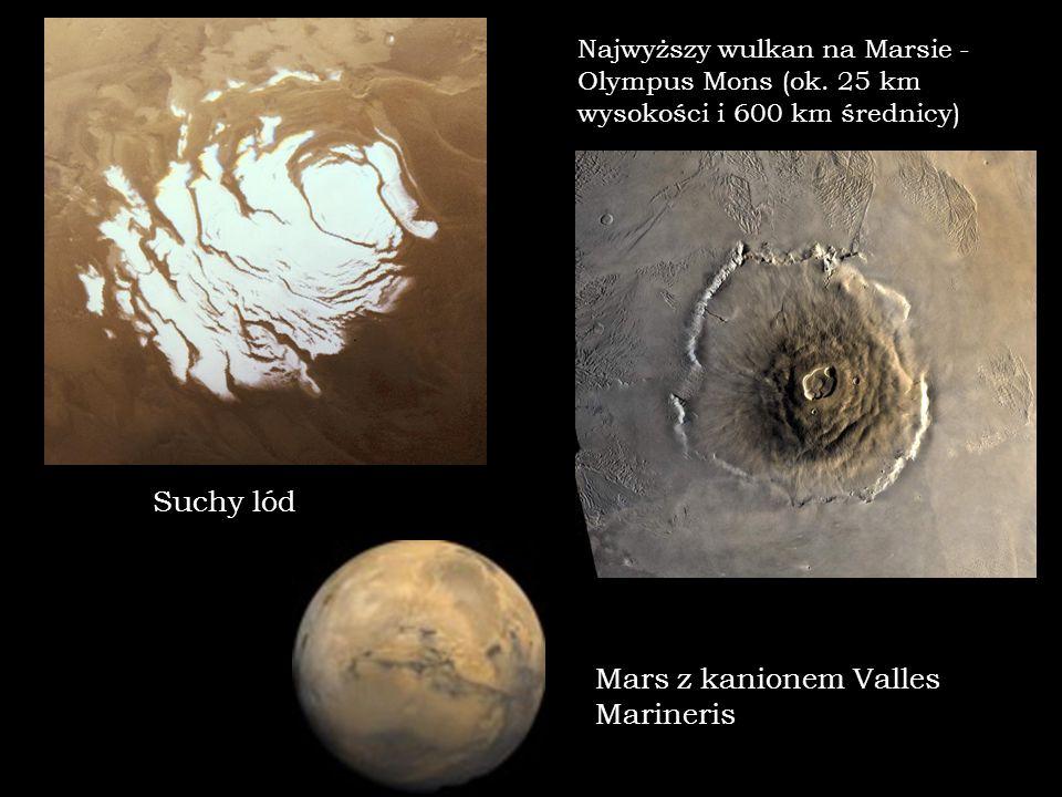 Mars z kanionem Valles Marineris