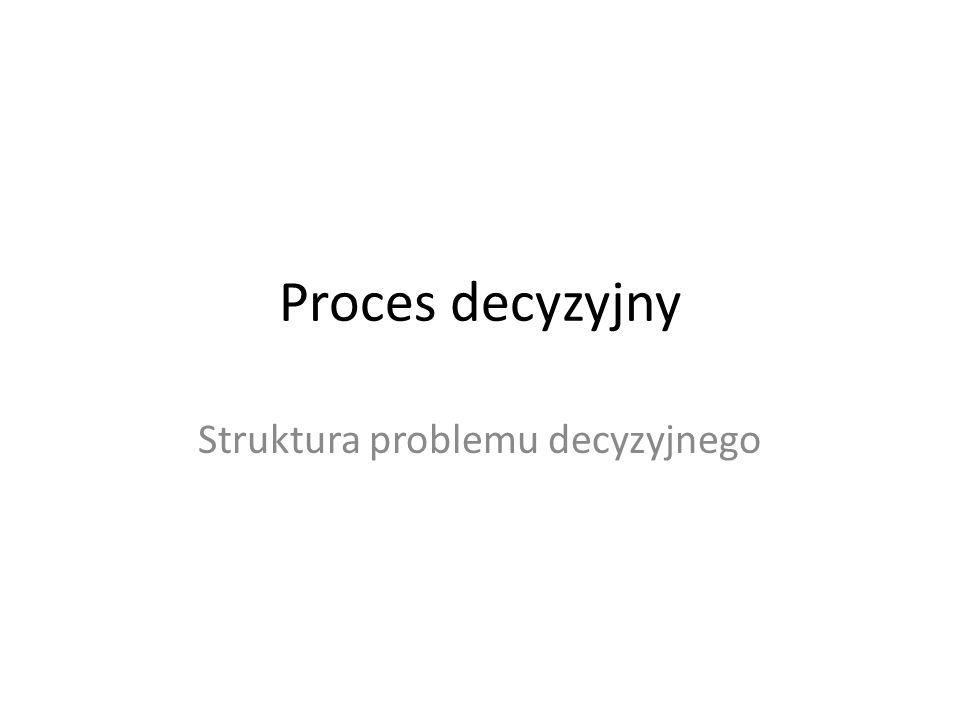 Struktura problemu decyzyjnego
