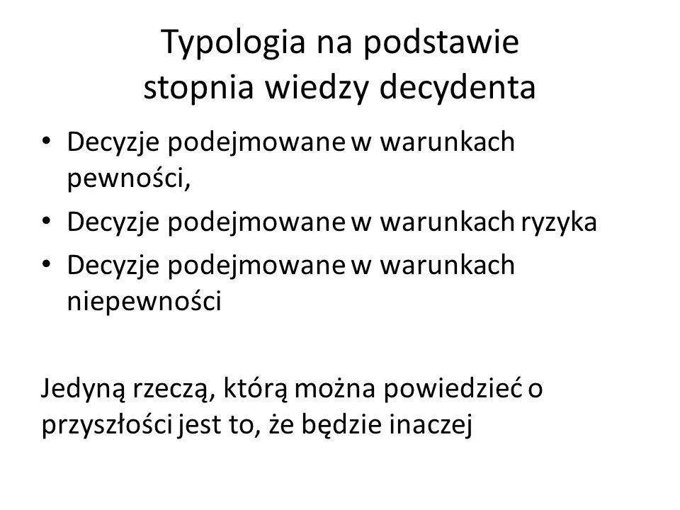 Typologia na podstawie stopnia wiedzy decydenta