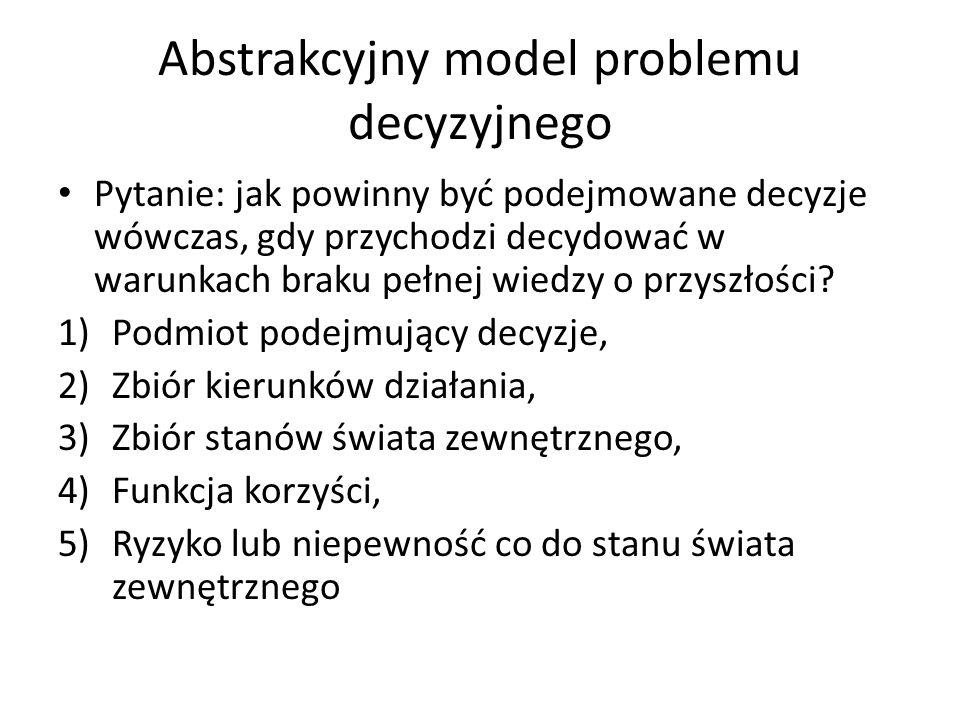 Abstrakcyjny model problemu decyzyjnego